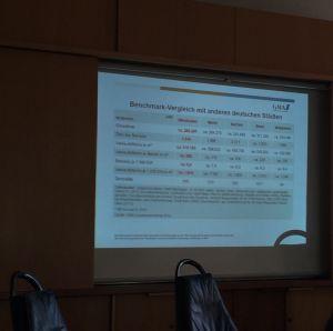 In der Präsentation wurde auch der Benchmark-Vergleich mit anderen Städten vorgestellt: Wiesbaden liegt deutlich vorn